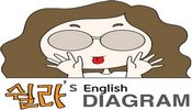 Sheila's English TV